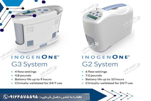 اکسیژن ساز قابل حمل